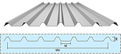 harga atap spandek warna
