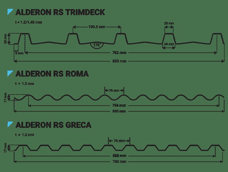 Spesifikasi produk Alderon RS